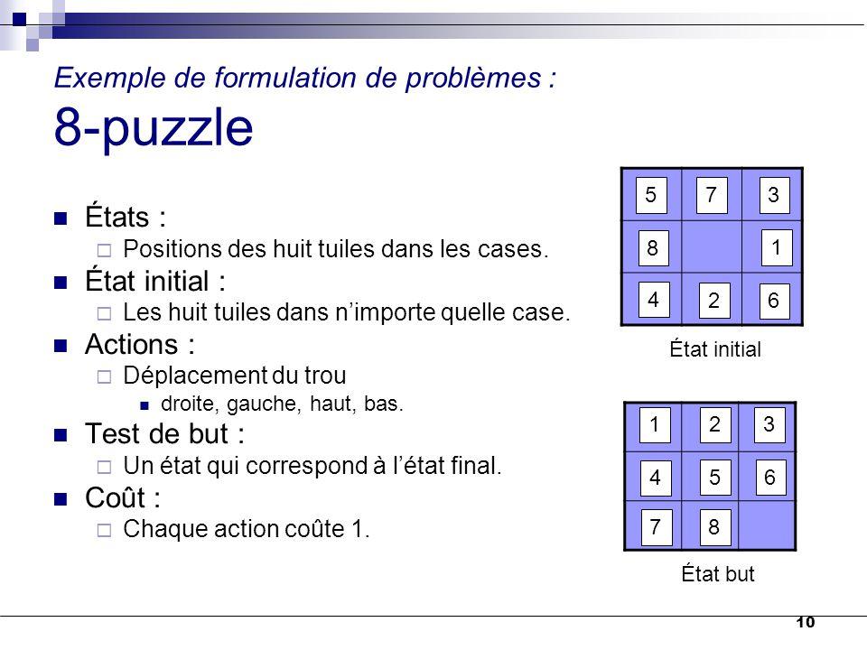 Exemple de formulation de problèmes : 8-puzzle