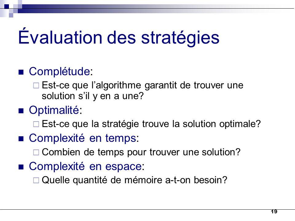 Évaluation des stratégies