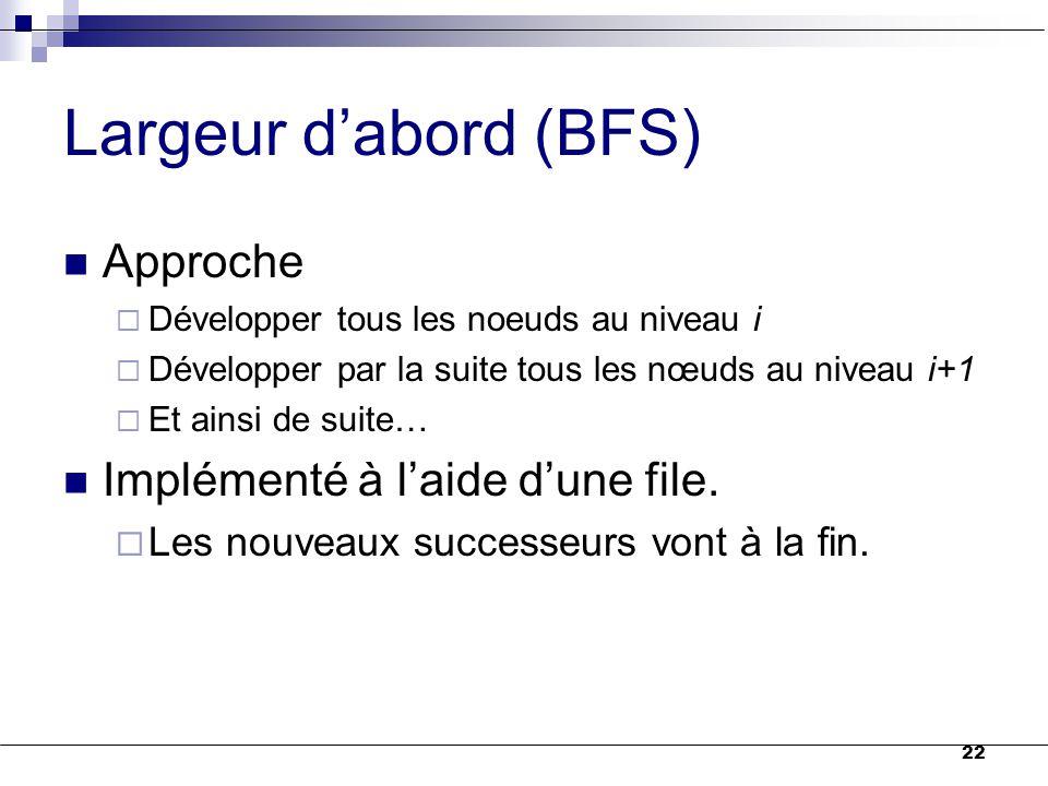 Largeur d'abord (BFS) Approche Implémenté à l'aide d'une file.