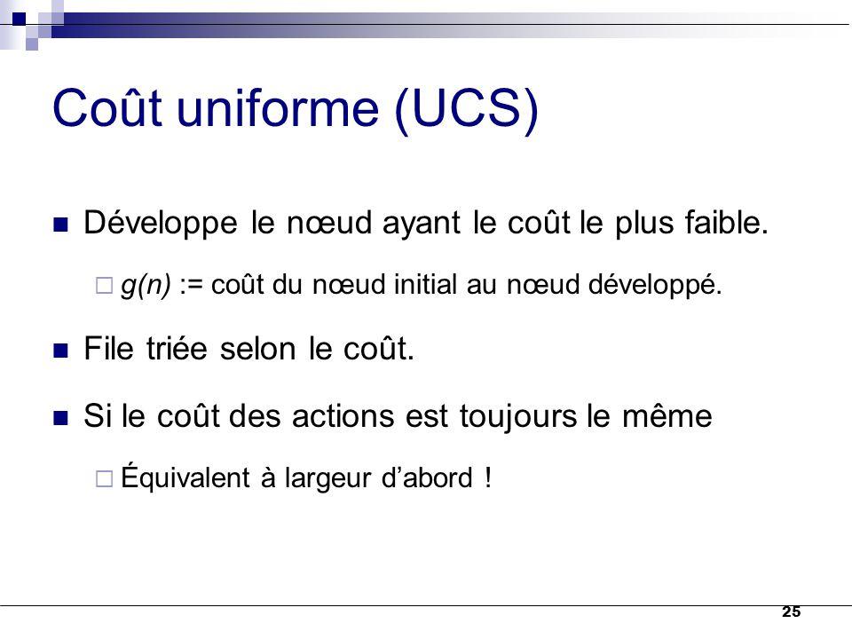Coût uniforme (UCS) Développe le nœud ayant le coût le plus faible.