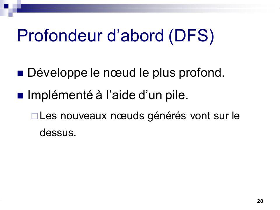 Profondeur d'abord (DFS)