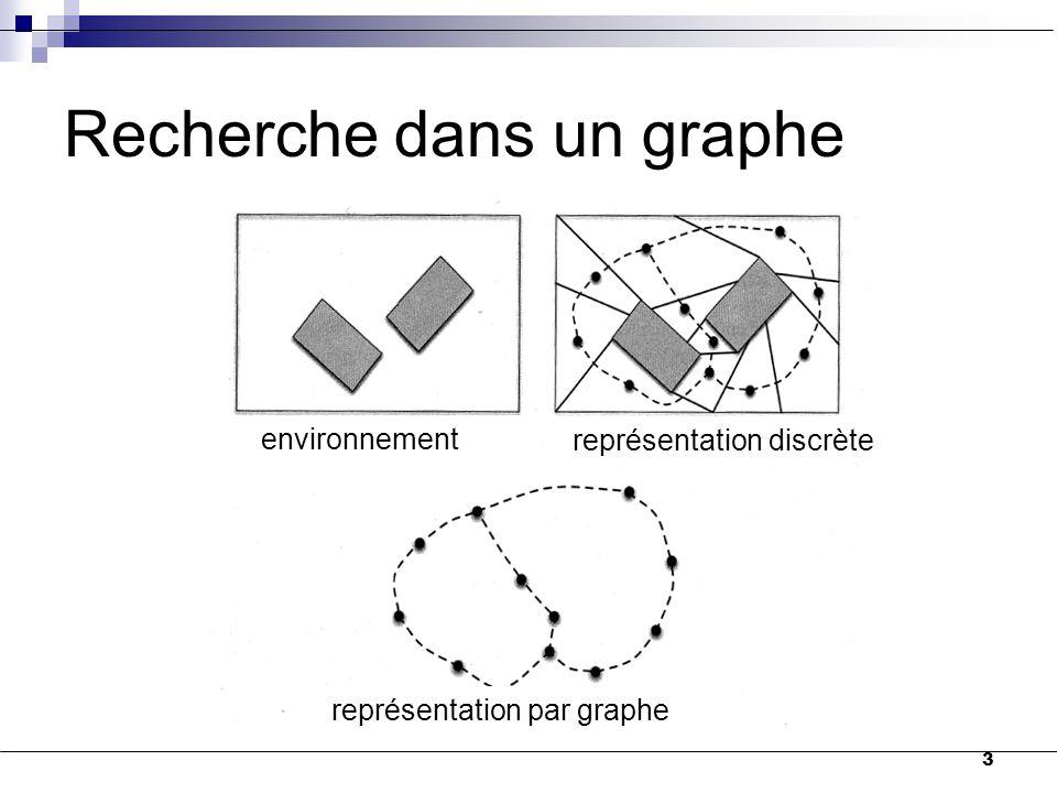 Recherche dans un graphe