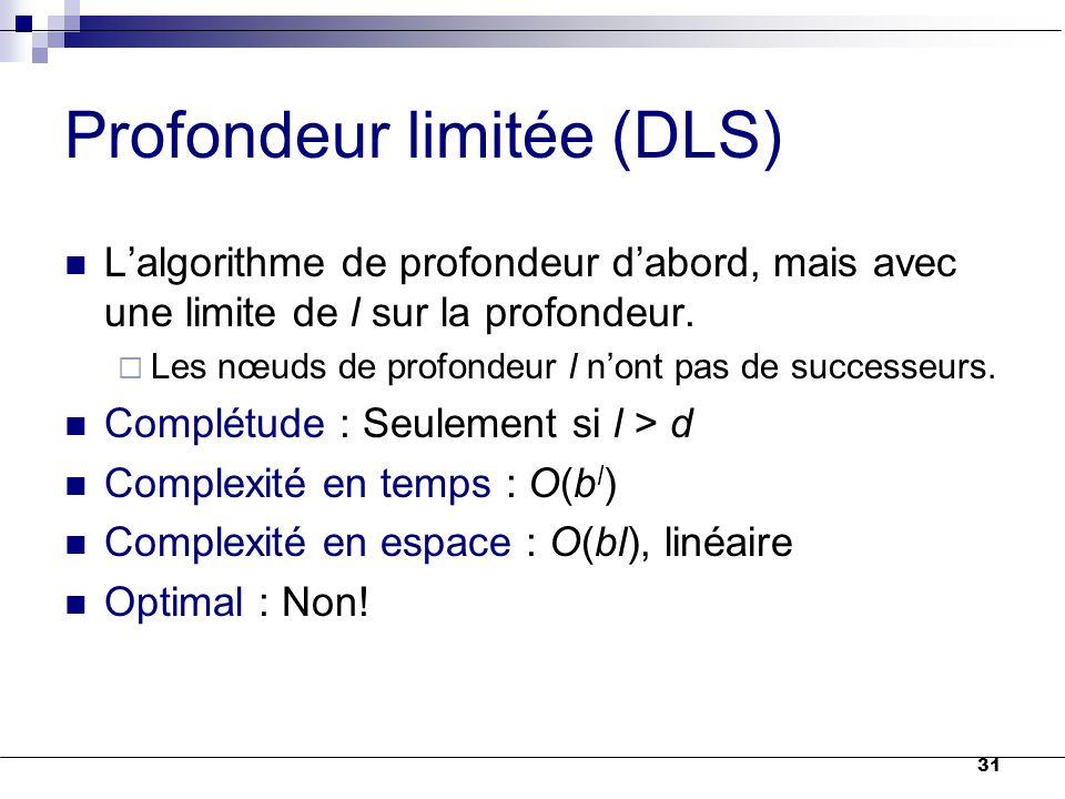 Profondeur limitée (DLS)