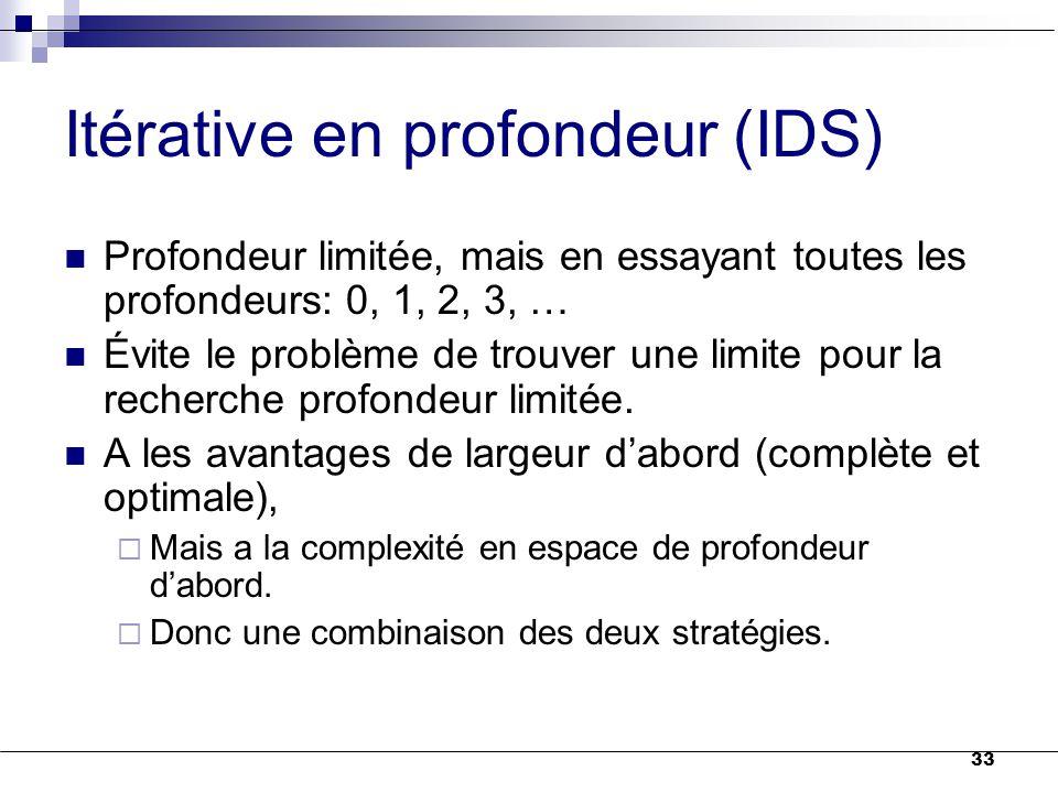 Itérative en profondeur (IDS)
