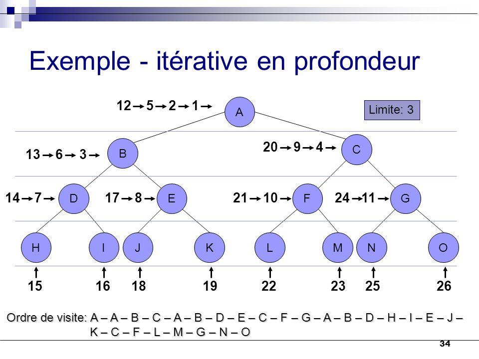 Exemple - itérative en profondeur
