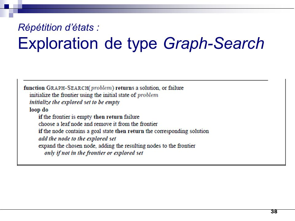Répétition d'états : Exploration de type Graph-Search