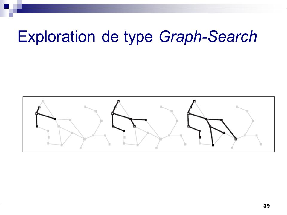 Exploration de type Graph-Search