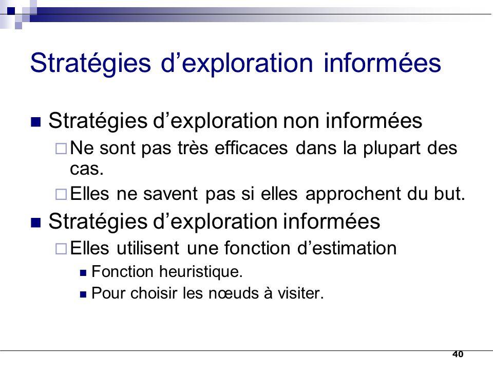 Stratégies d'exploration informées