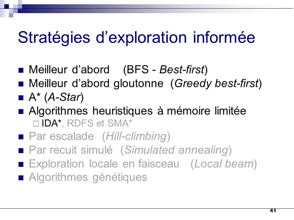 Stratégies d'exploration informée