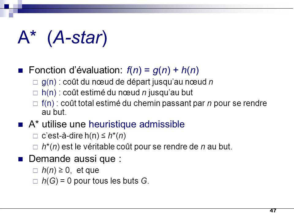 A* (A-star) Fonction d'évaluation: f(n) = g(n) + h(n)