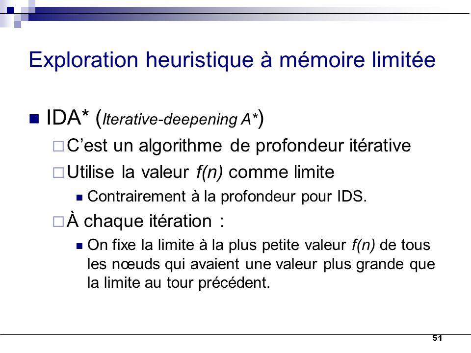 Exploration heuristique à mémoire limitée