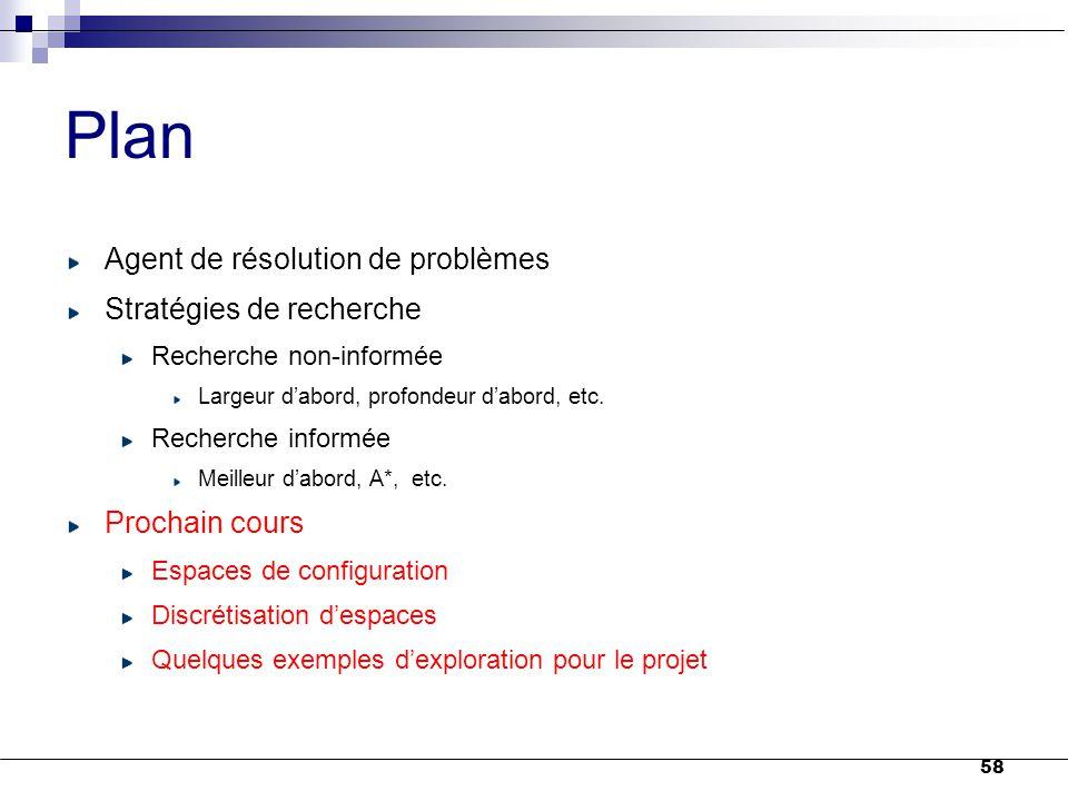 Plan Agent de résolution de problèmes Stratégies de recherche