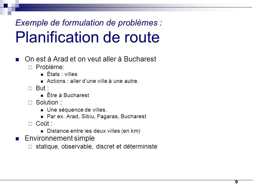 Exemple de formulation de problèmes : Planification de route