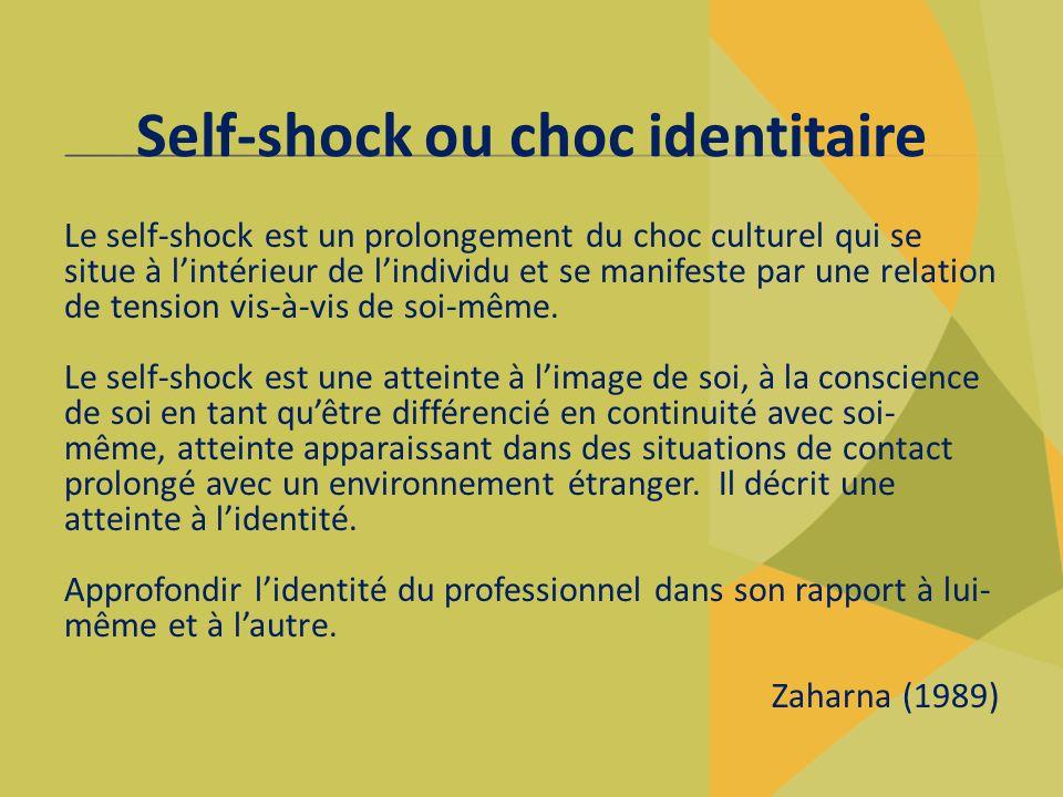 Self-shock ou choc identitaire