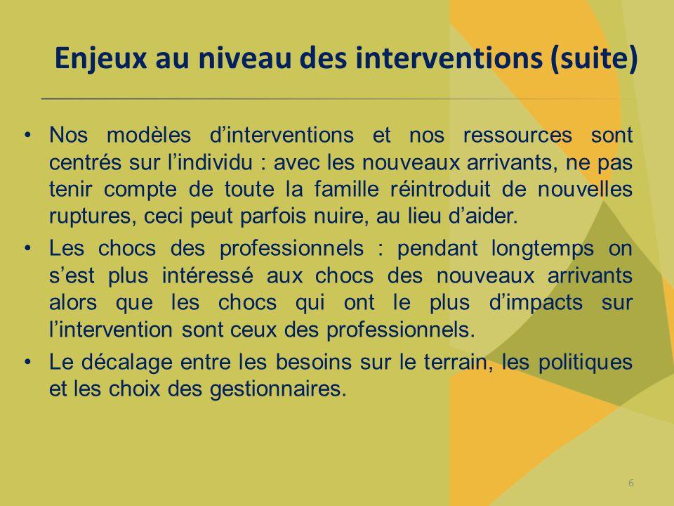 Enjeux au niveau des interventions (suite)