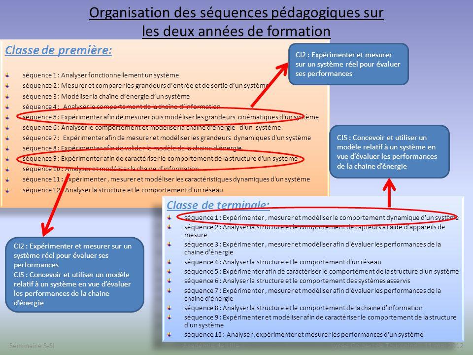 Organisation des séquences pédagogiques sur les deux années de formation