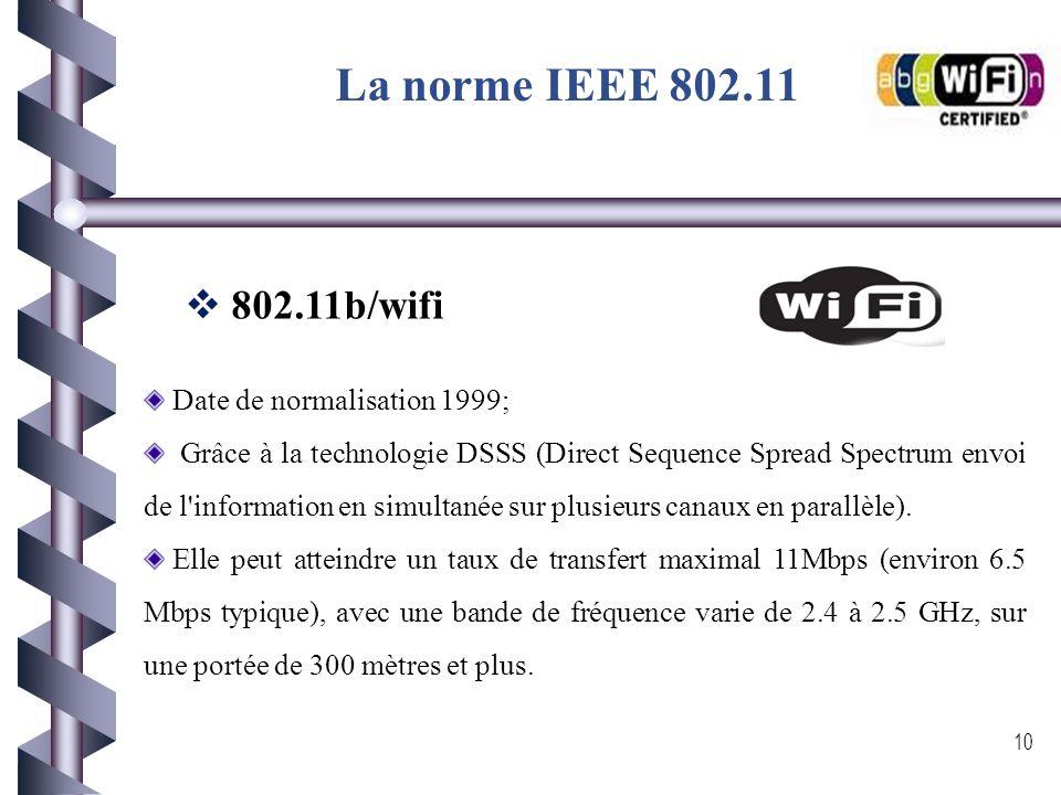 La norme IEEE 802.11 802.11b/wifi Date de normalisation 1999;