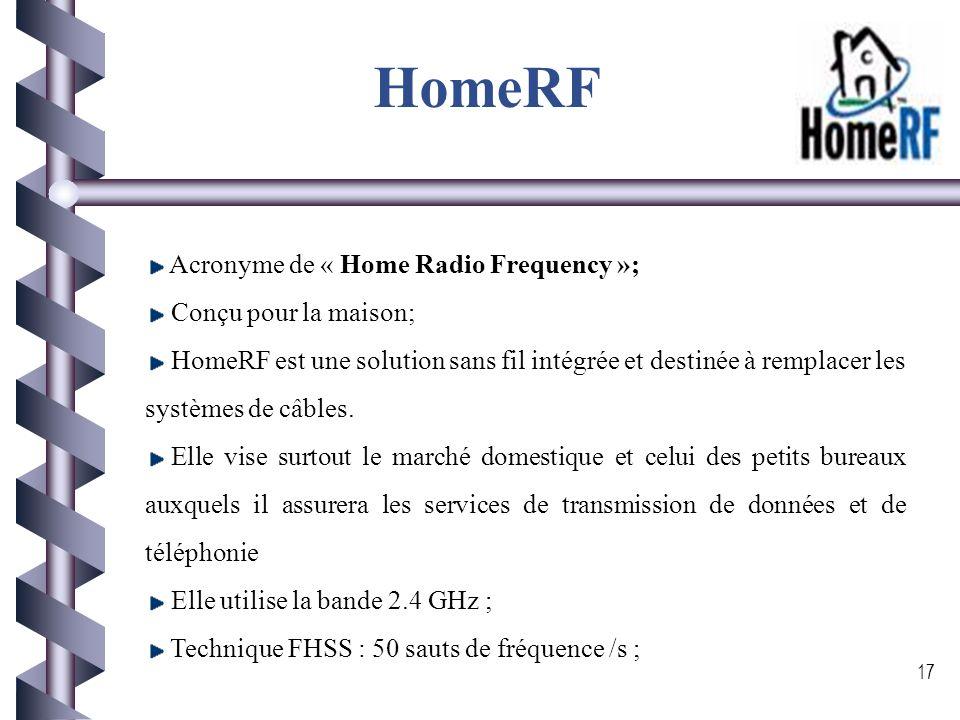 HomeRF Acronyme de « Home Radio Frequency »; Conçu pour la maison;