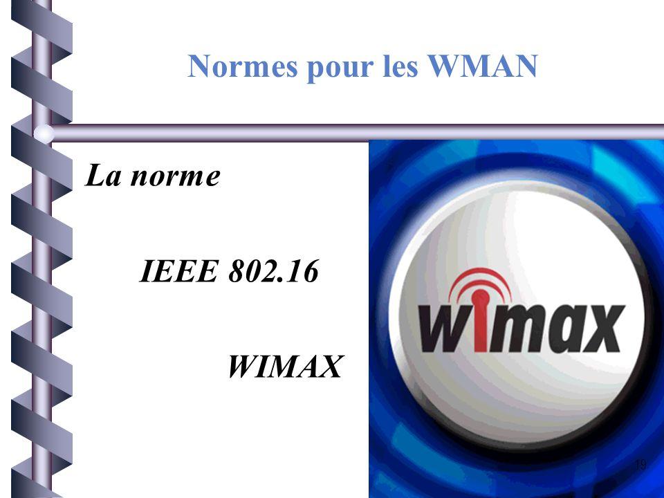 Normes pour les WMAN La norme IEEE 802.16 WIMAX