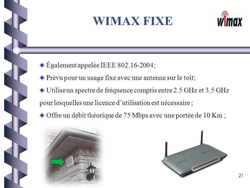 WIMAX FIXE Également appelée IEEE 802.16-2004;