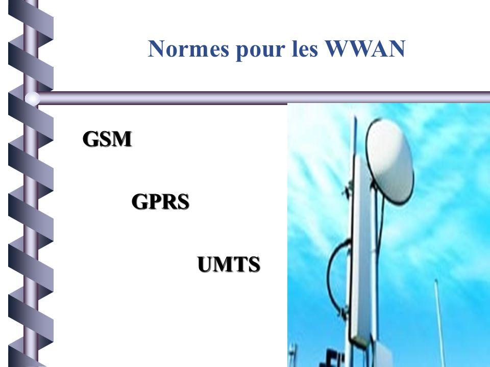 Normes pour les WWAN GSM GPRS UMTS