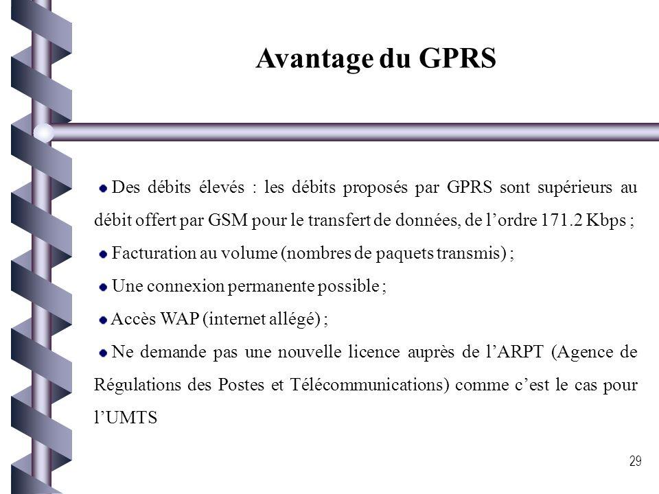 Avantage du GPRS