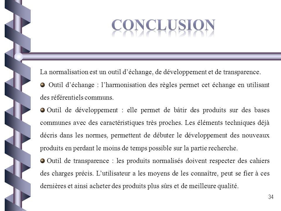 Conclusion La normalisation est un outil d'échange, de développement et de transparence.