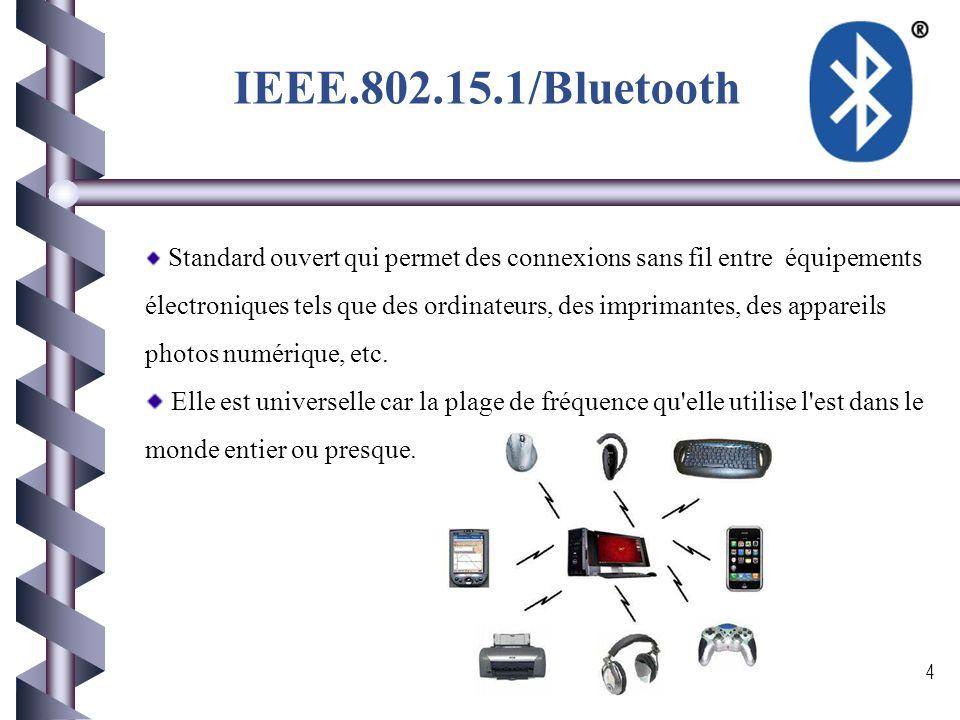 IEEE.802.15.1/Bluetooth
