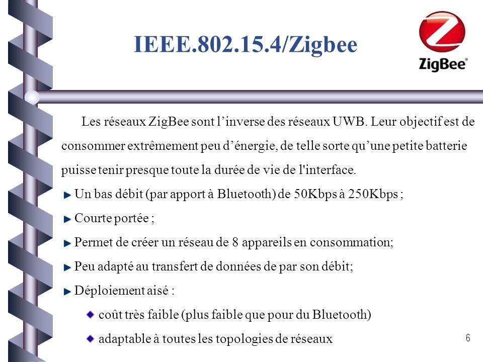 IEEE.802.15.4/Zigbee
