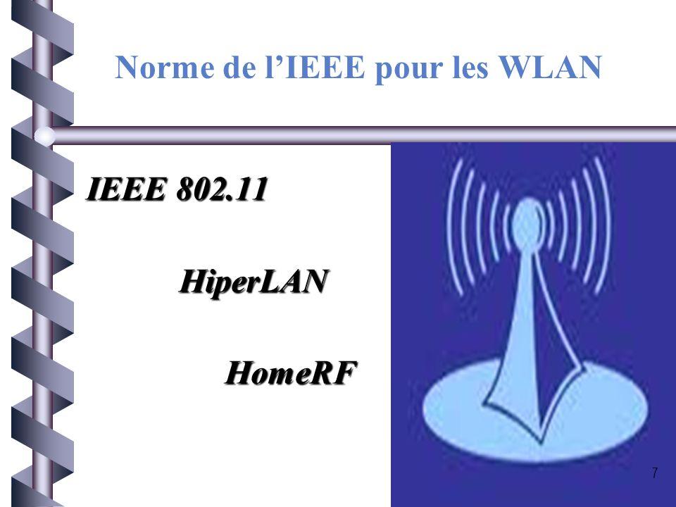Norme de l'IEEE pour les WLAN