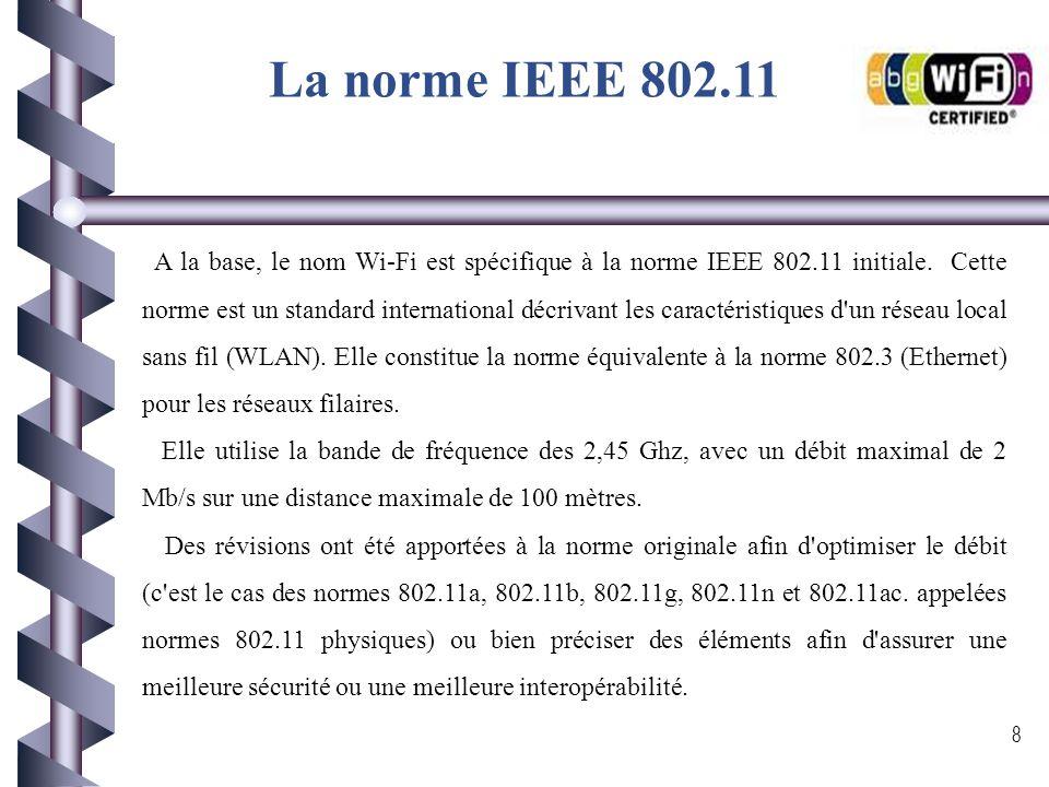 La norme IEEE 802.11