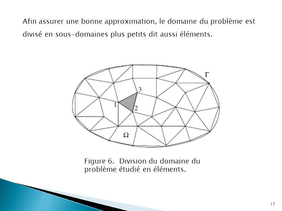 Afin assurer une bonne approximation, le domaine du problème est divisé en sous-domaines plus petits dit aussi éléments.
