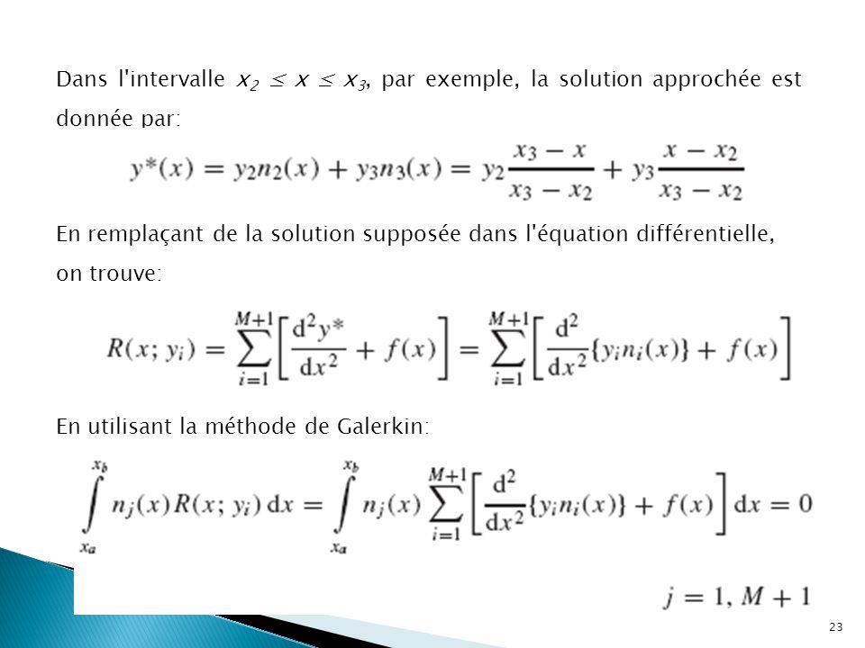 Dans l intervalle x2 ≤ x ≤ x3, par exemple, la solution approchée est donnée par: