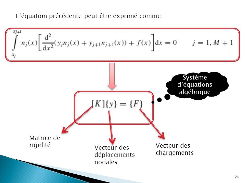 Système d'équations algébrique