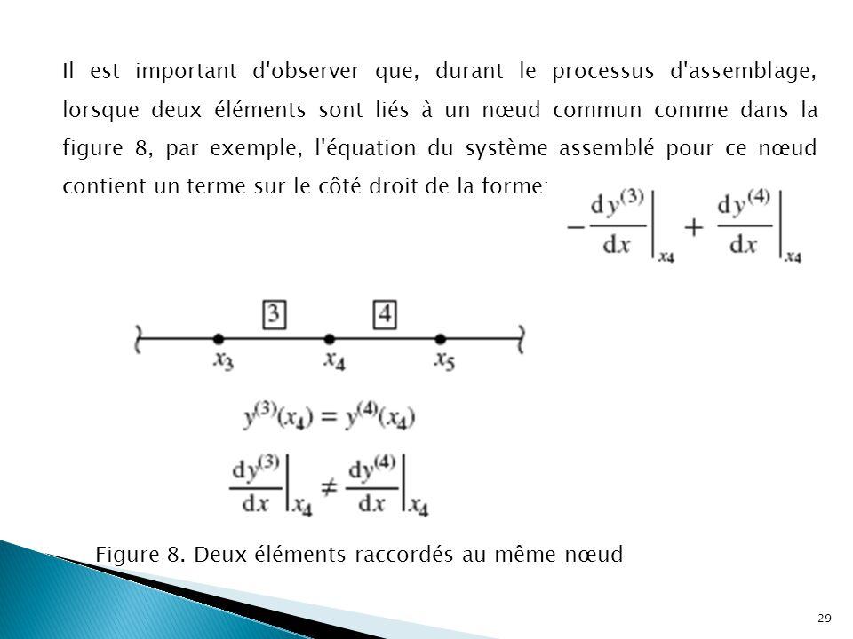 Il est important d observer que, durant le processus d assemblage, lorsque deux éléments sont liés à un nœud commun comme dans la figure 8, par exemple, l équation du système assemblé pour ce nœud contient un terme sur le côté droit de la forme: