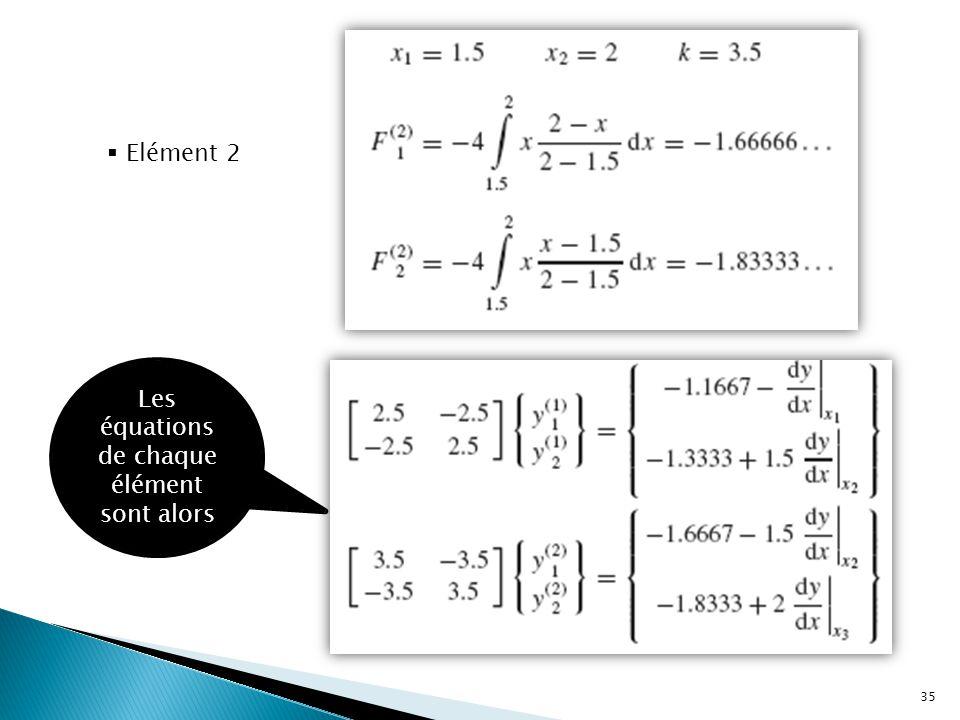 Les équations de chaque élément sont alors