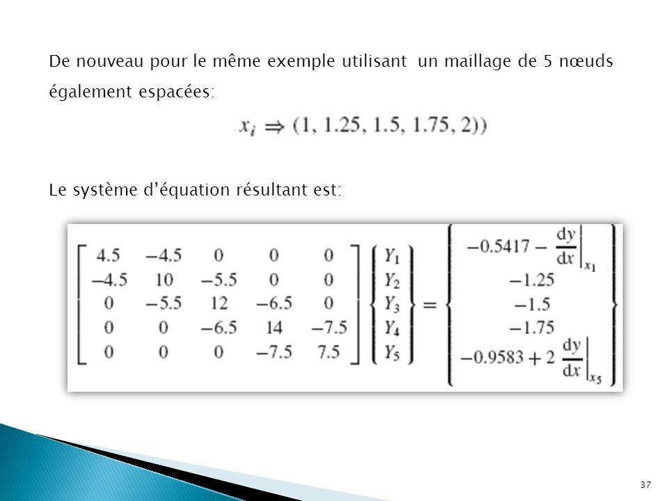 De nouveau pour le même exemple utilisant un maillage de 5 nœuds également espacées: