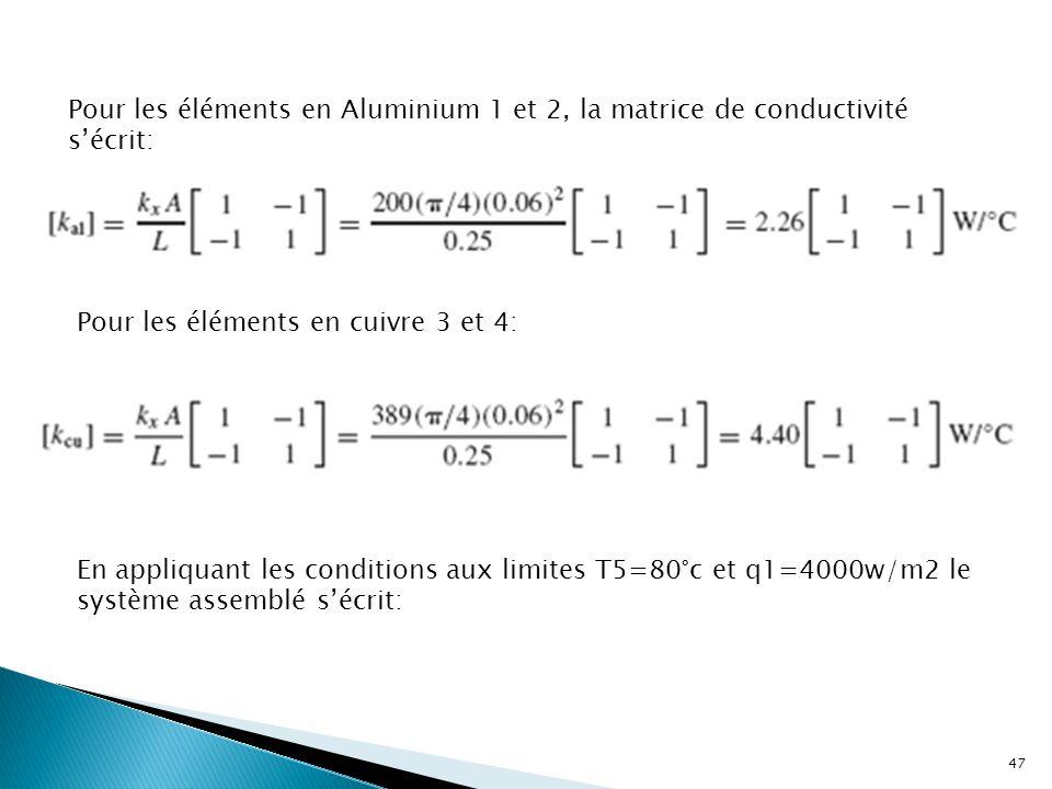 Pour les éléments en Aluminium 1 et 2, la matrice de conductivité s'écrit: