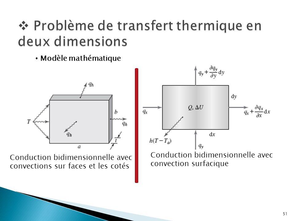 Problème de transfert thermique en deux dimensions