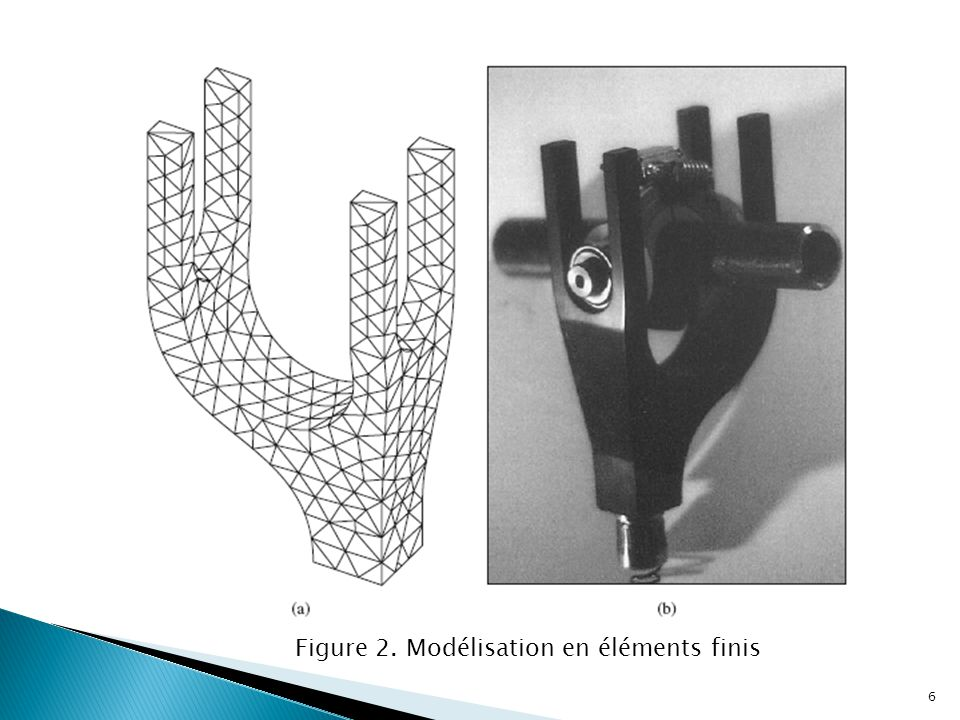 Figure 2. Modélisation en éléments finis