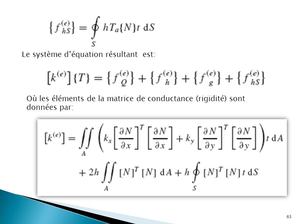 Le système d'équation résultant est: