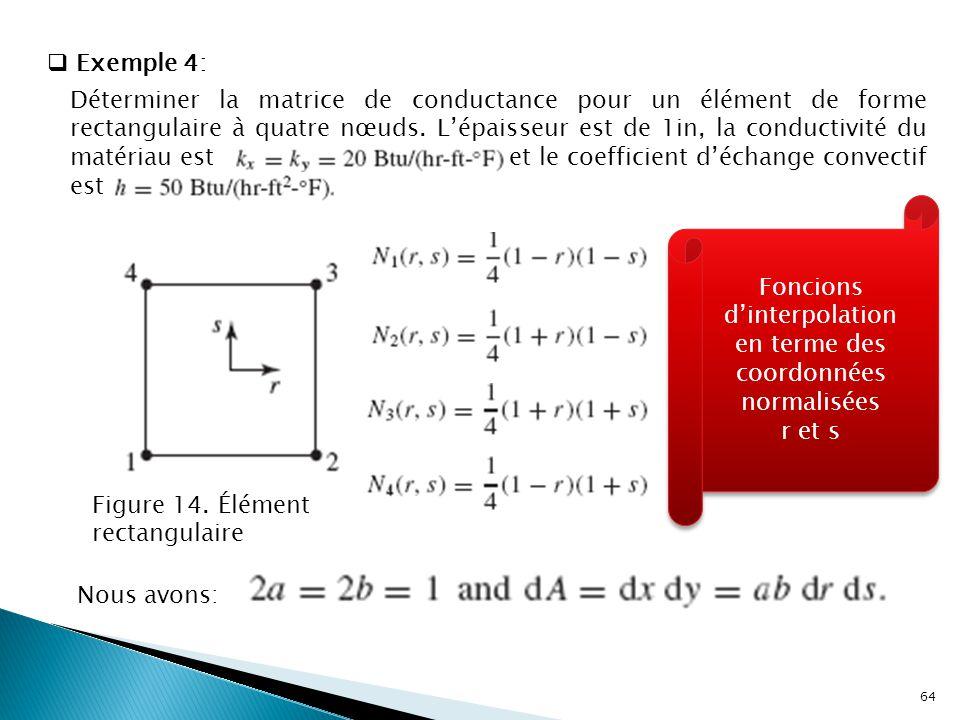 Foncions d'interpolation en terme des coordonnées normalisées