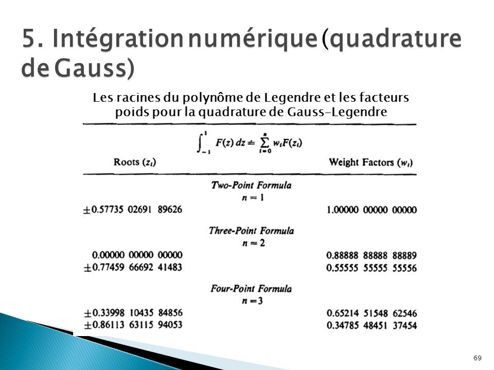 5. Intégration numérique (quadrature de Gauss)