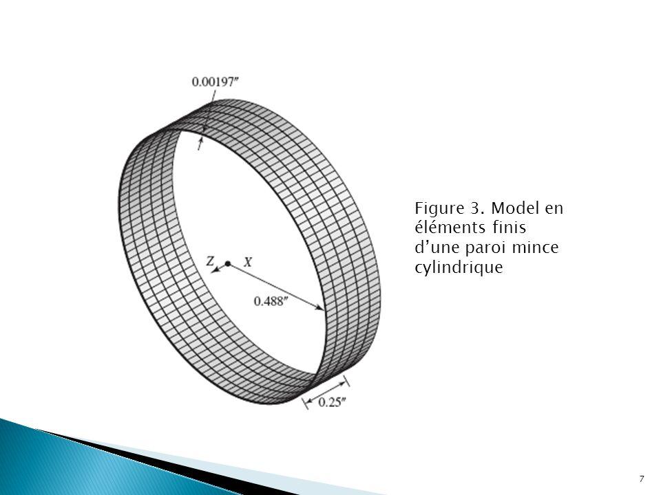 Figure 3. Model en éléments finis d'une paroi mince cylindrique