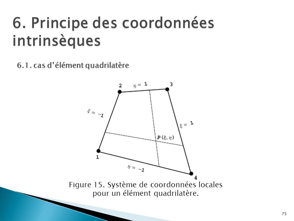 6. Principe des coordonnées intrinsèques