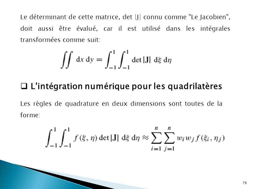 L intégration numérique pour les quadrilatères