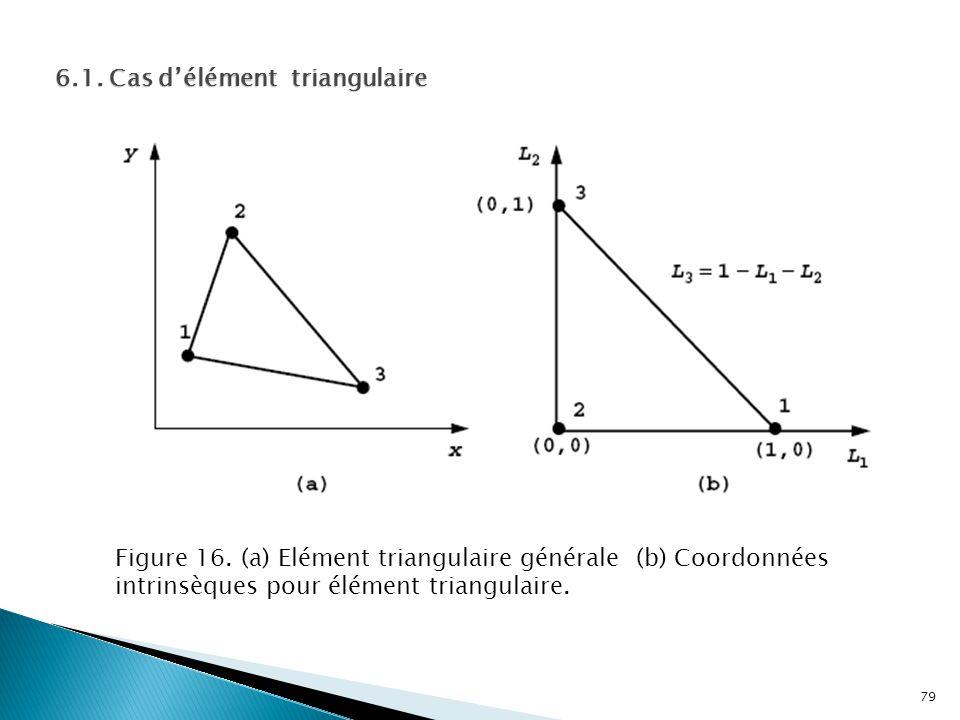 6.1. Cas d'élément triangulaire