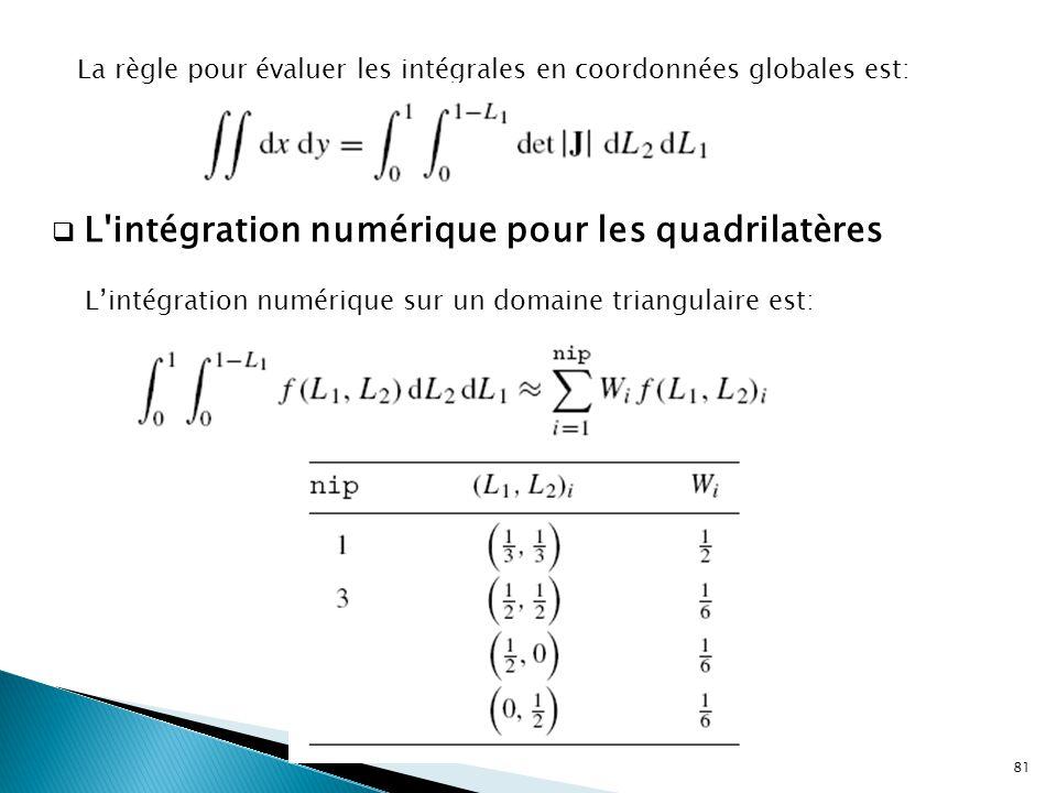 La règle pour évaluer les intégrales en coordonnées globales est: