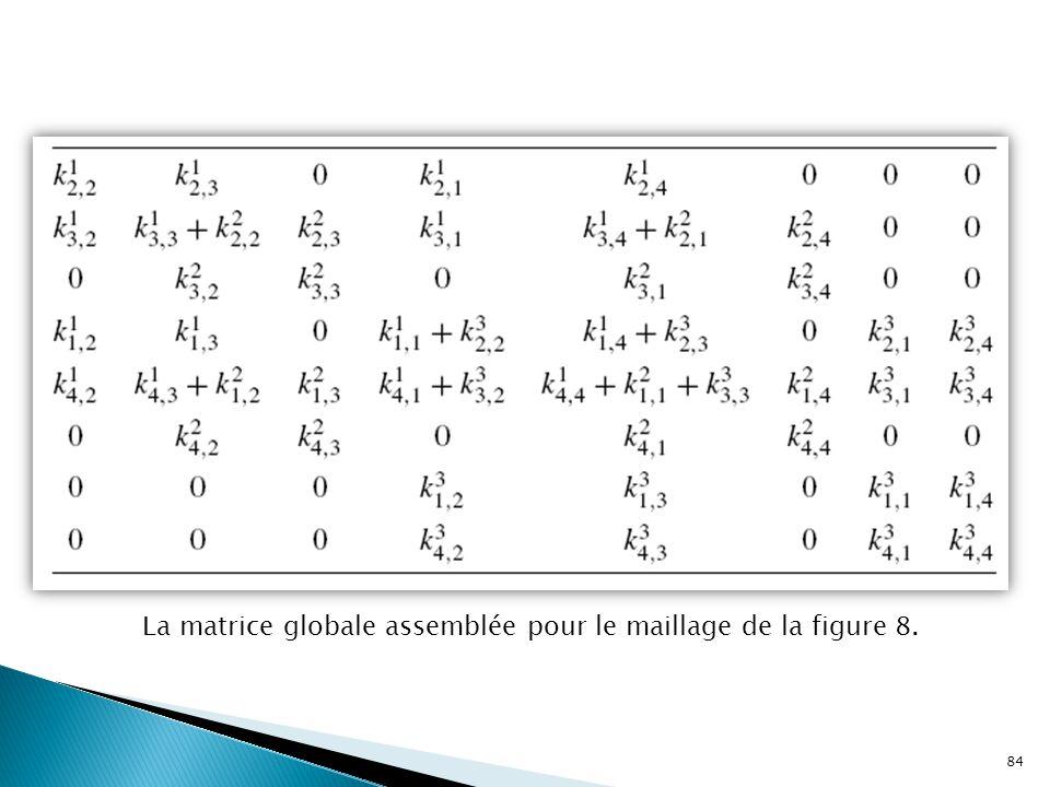 La matrice globale assemblée pour le maillage de la figure 8.