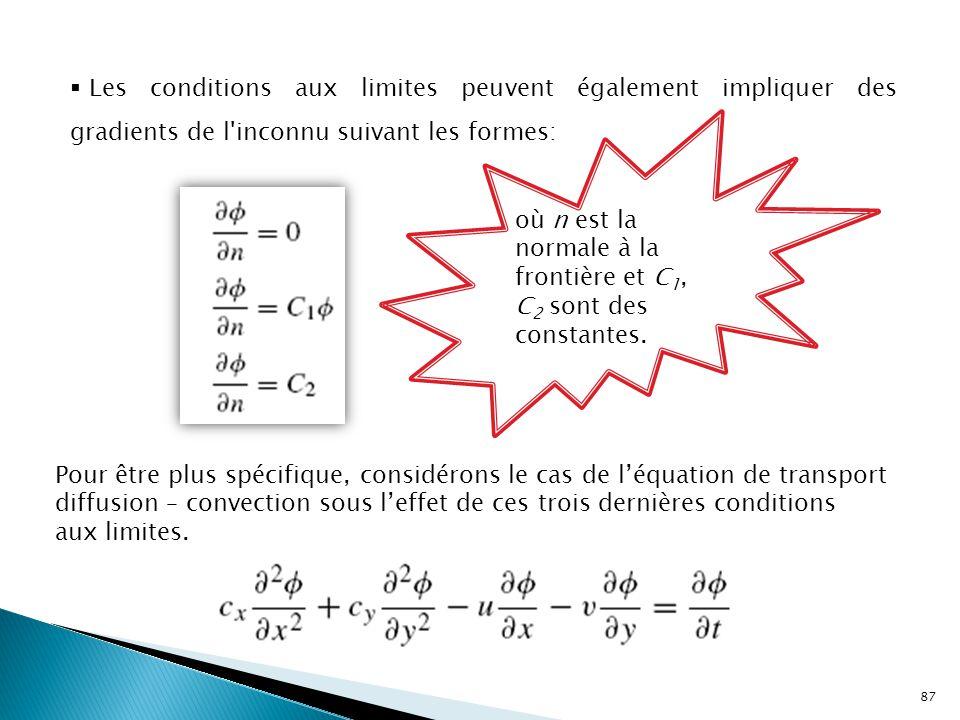 Les conditions aux limites peuvent également impliquer des gradients de l inconnu suivant les formes:
